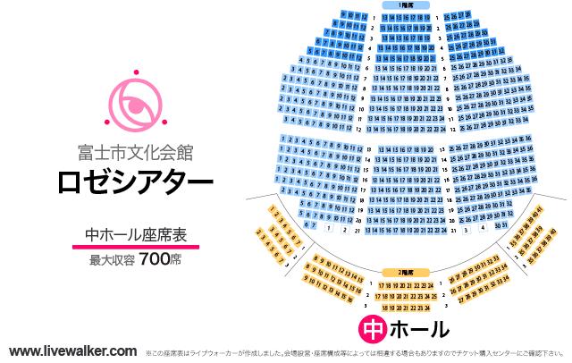 富士市文化会館ロゼシアター中ホールの座席表
