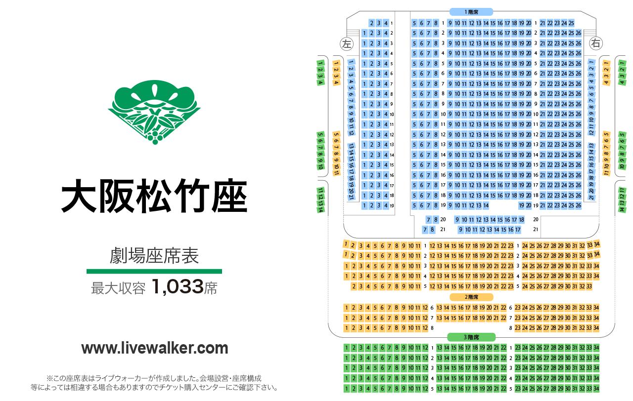 大阪松竹座劇場の座席表