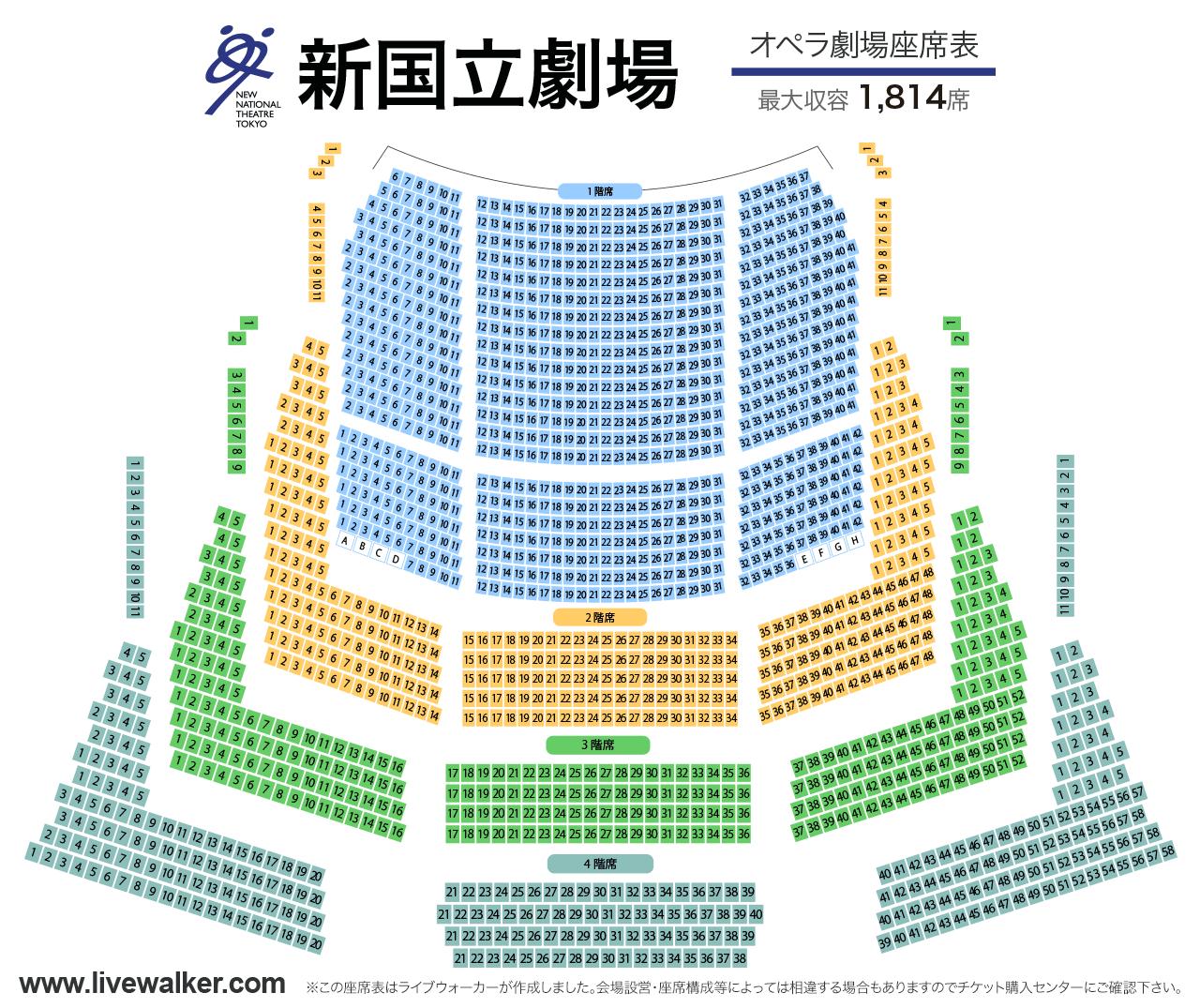 新国立劇場オペラパレスの座席表