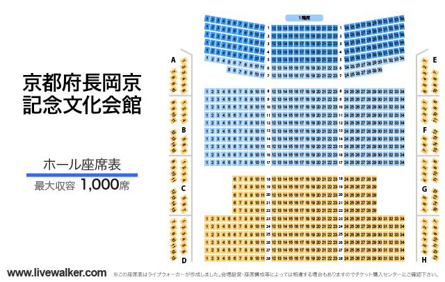 京都府長岡京記念文化会館ホールの座席表