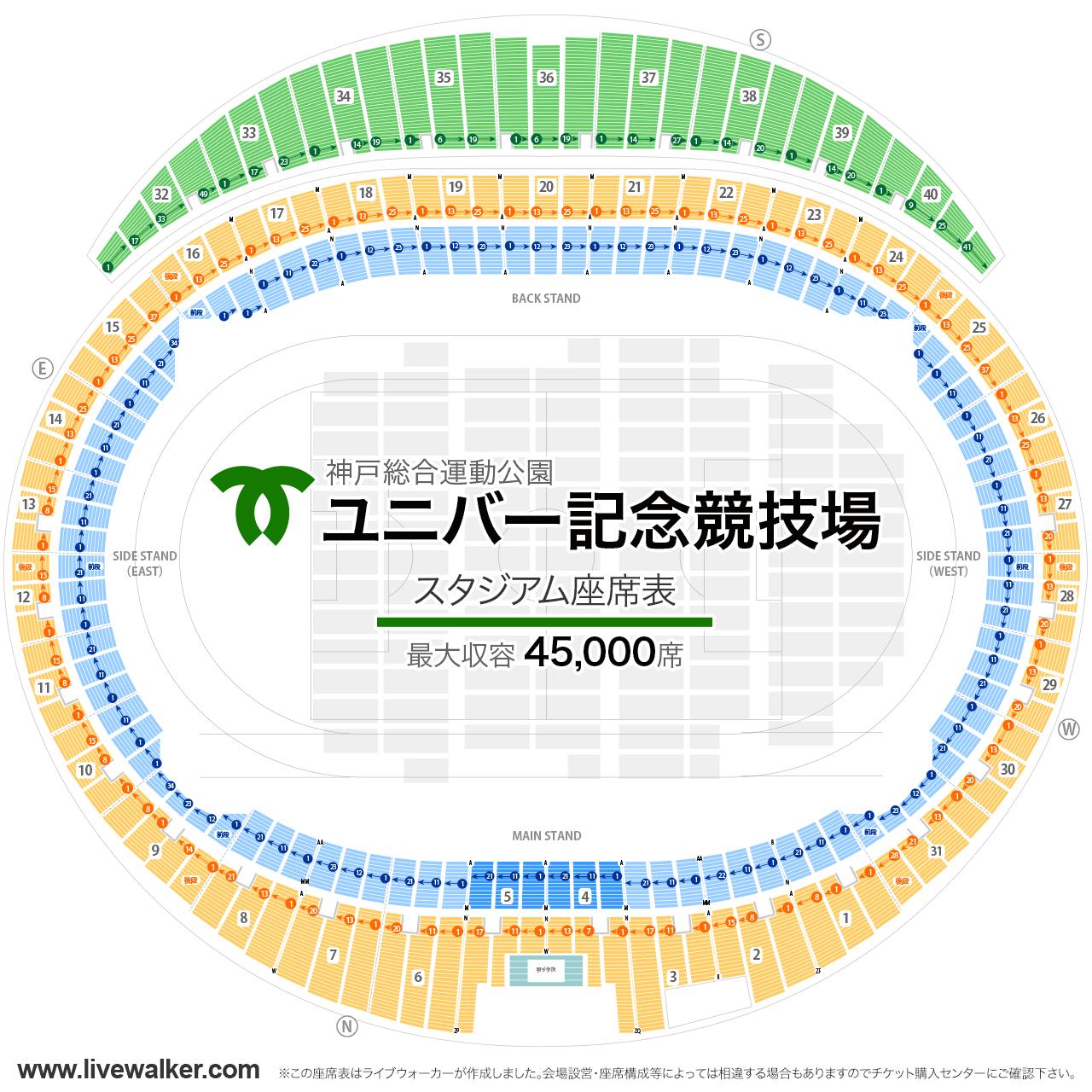 神戸総合運動公園ユニバー記念競技場スタジアムの座席表