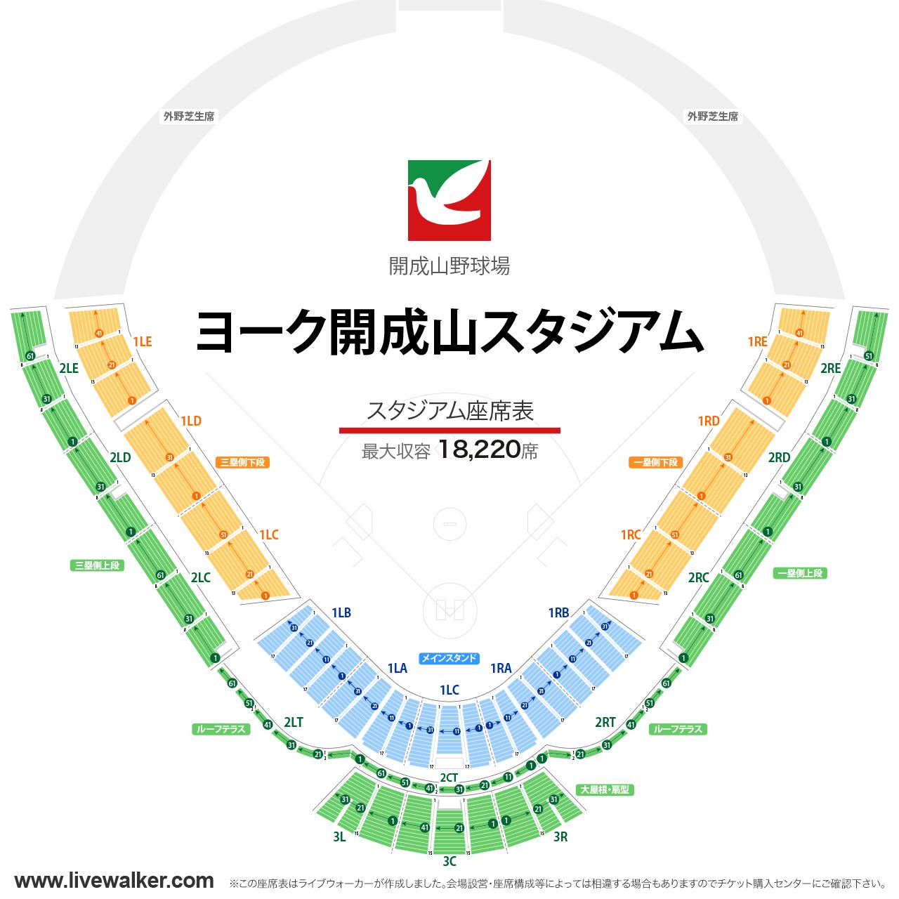 ヨーク開成山スタジアム(開成山野球場)スタジアムの座席表