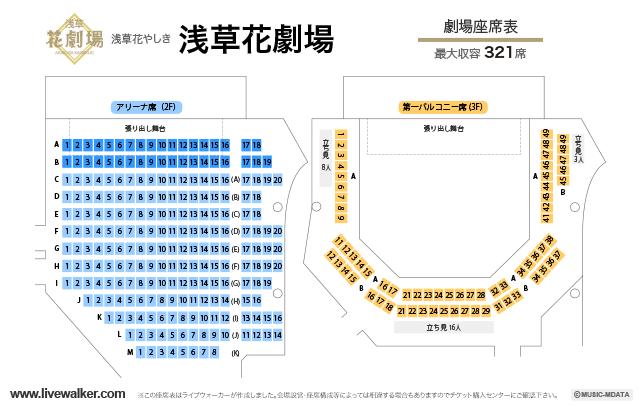 花 劇場 浅草