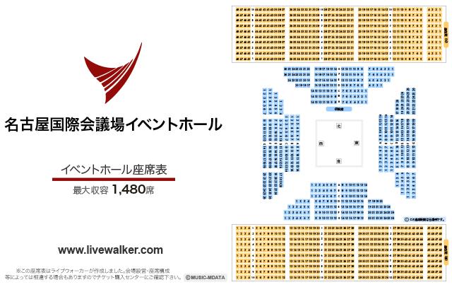 国際 場 名古屋 会議