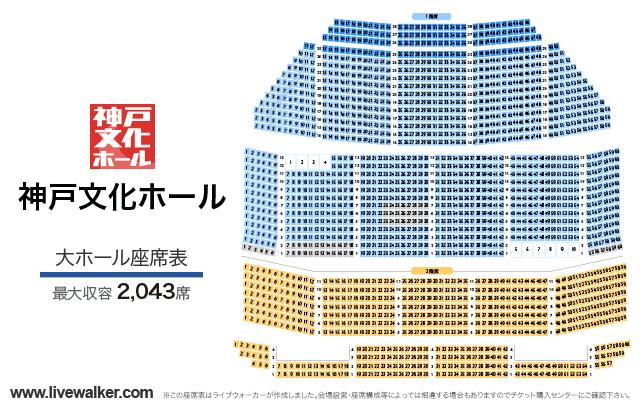 神戸文化ホール大ホールの座席表