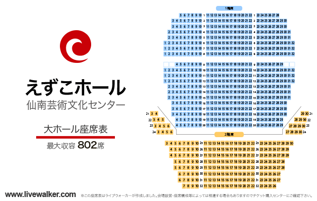 えずこホール(仙南芸術文化センター)大ホールの座席表